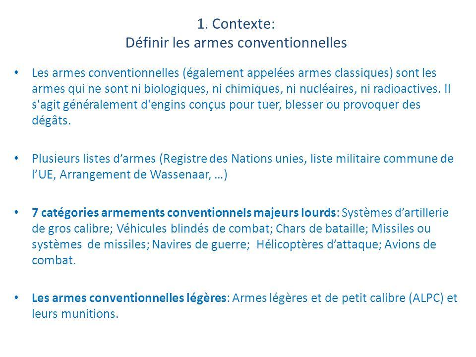 1. Contexte: Définir les armes conventionnelles Les armes conventionnelles (également appelées armes classiques) sont les armes qui ne sont ni biologi