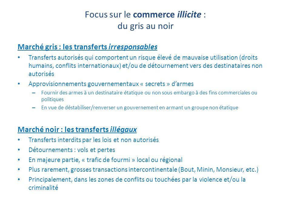 Focus sur le commerce illicite : du gris au noir Marché gris : les transferts irresponsables Transferts autorisés qui comportent un risque élevé de ma