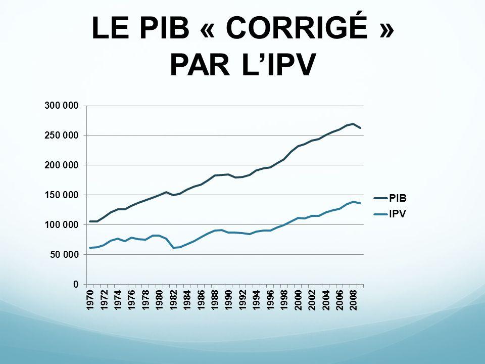 LE PIB « CORRIGÉ » PAR LIPV