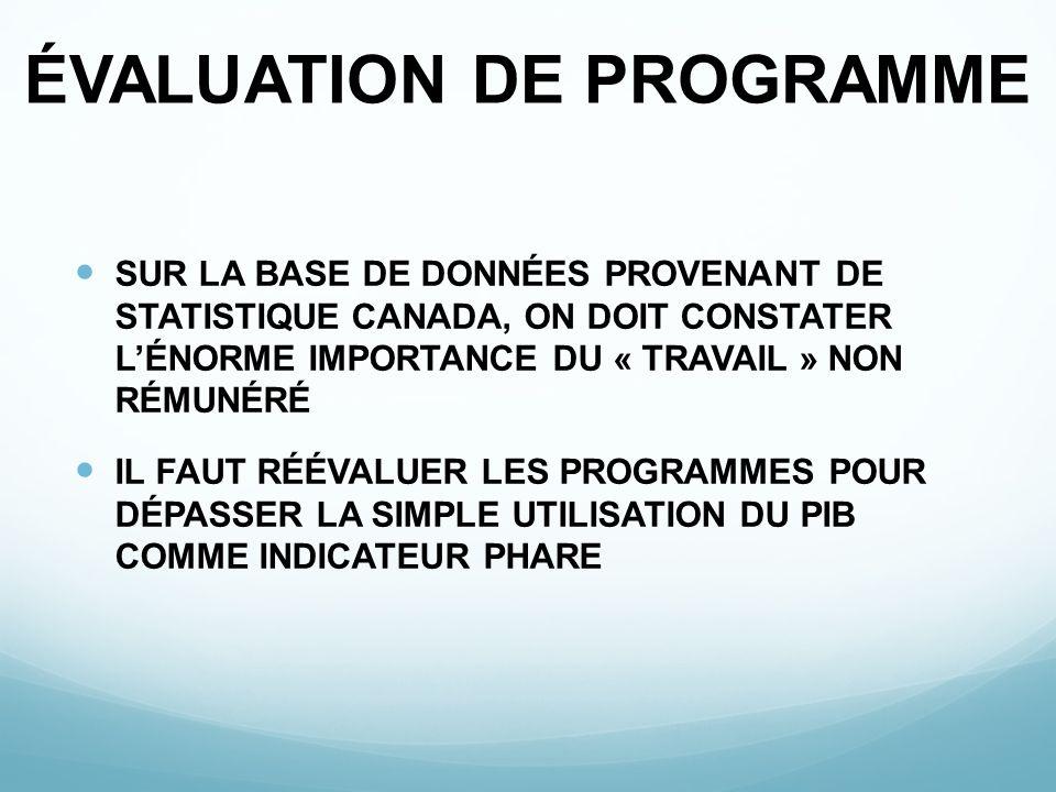 ÉVALUATION DE PROGRAMME SUR LA BASE DE DONNÉES PROVENANT DE STATISTIQUE CANADA, ON DOIT CONSTATER LÉNORME IMPORTANCE DU « TRAVAIL » NON RÉMUNÉRÉ IL FA