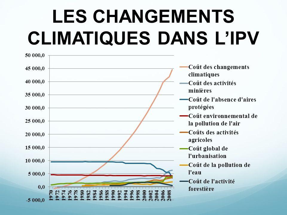 LES CHANGEMENTS CLIMATIQUES DANS LIPV