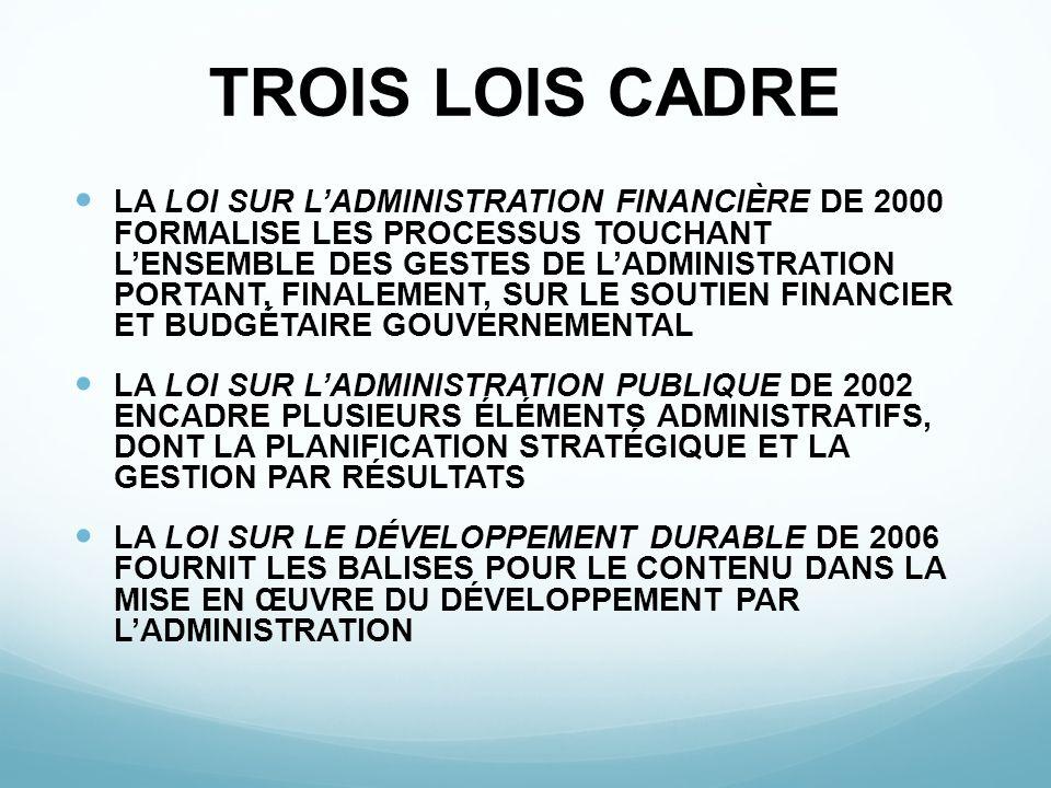 TROIS LOIS CADRE LA LOI SUR LADMINISTRATION FINANCIÈRE DE 2000 FORMALISE LES PROCESSUS TOUCHANT LENSEMBLE DES GESTES DE LADMINISTRATION PORTANT, FINAL