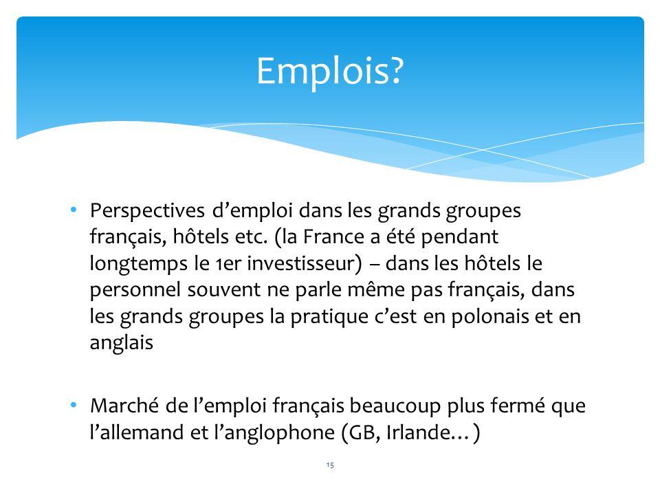 Perspectives demploi dans les grands groupes français, hôtels etc. (la France a été pendant longtemps le 1er investisseur) – dans les hôtels le person