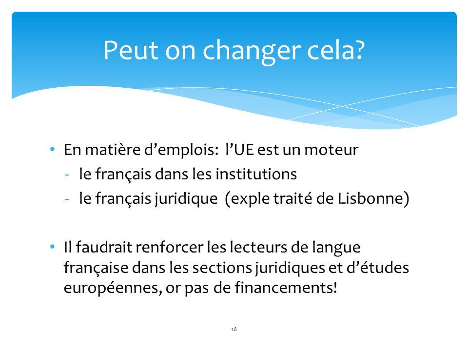 En matière demplois: lUE est un moteur le français dans les institutions le français juridique (exple traité de Lisbonne) Il faudrait renforcer les le