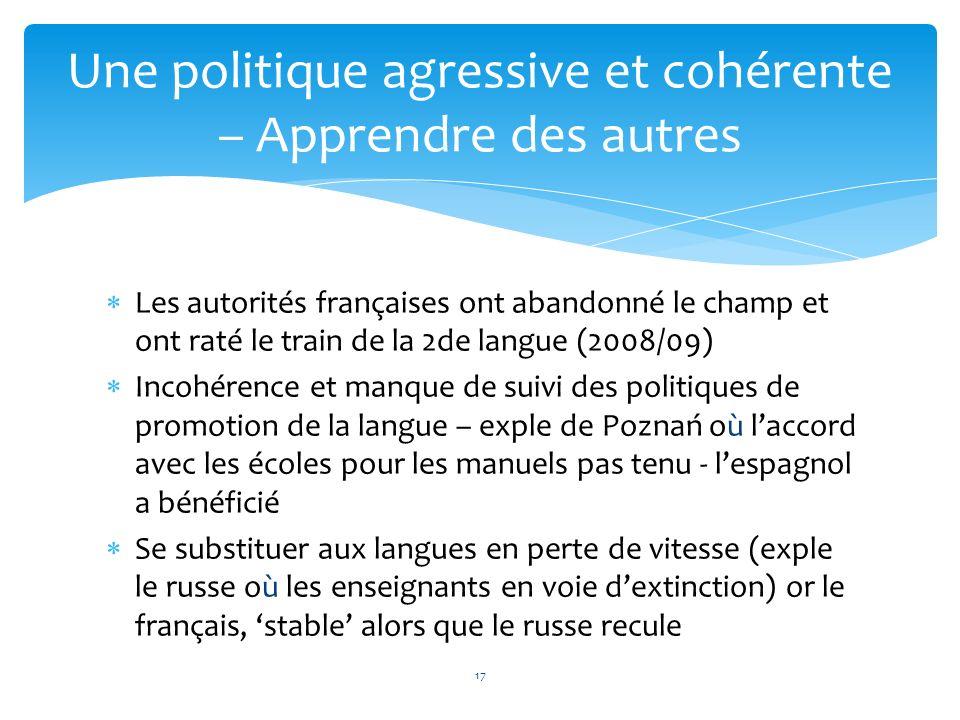 Les autorités françaises ont abandonné le champ et ont raté le train de la 2de langue (2008/09) Incohérence et manque de suivi des politiques de promo