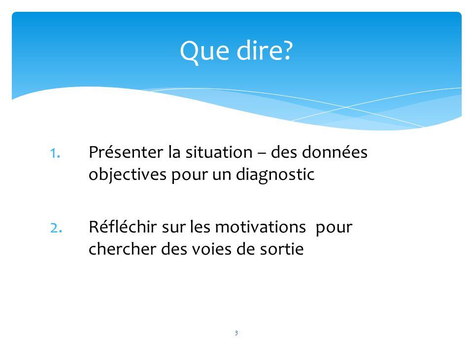 1.Présenter la situation – des données objectives pour un diagnostic 2.Réfléchir sur les motivations pour chercher des voies de sortie Que dire? 3