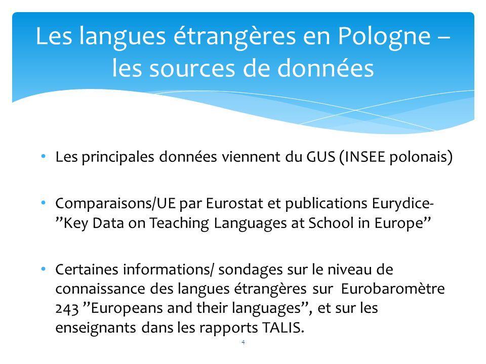 Les principales données viennent du GUS (INSEE polonais) Comparaisons/UE par Eurostat et publications Eurydice- Key Data on Teaching Languages at Scho