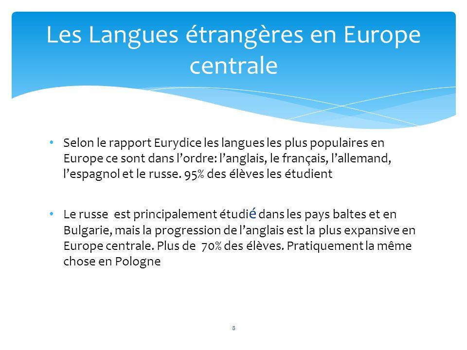 Selon le rapport Eurydice les langues les plus populaires en Europe ce sont dans lordre: langlais, le français, lallemand, lespagnol et le russe. 95%