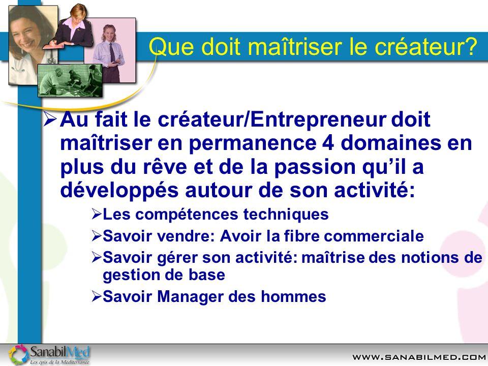 Que doit maîtriser le créateur? Au fait le créateur/Entrepreneur doit maîtriser en permanence 4 domaines en plus du rêve et de la passion quil a dével