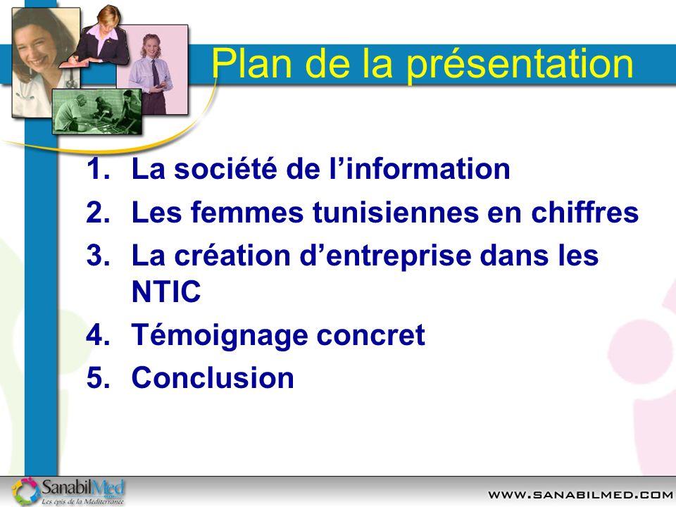 Plan de la présentation 1.La société de linformation 2.Les femmes tunisiennes en chiffres 3.La création dentreprise dans les NTIC 4.Témoignage concret