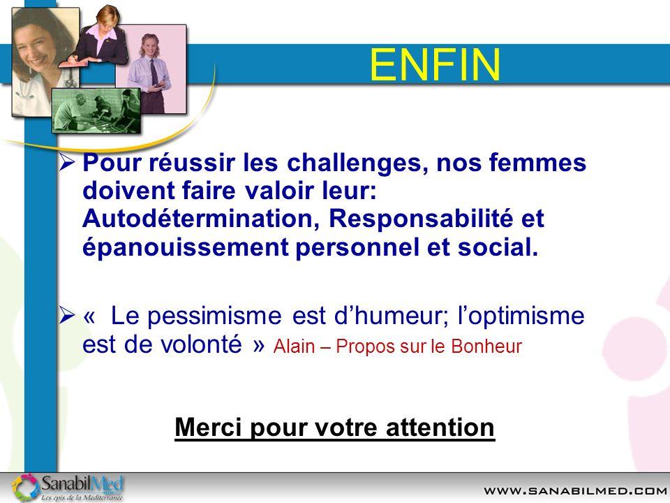 ENFIN Pour réussir les challenges, nos femmes doivent faire valoir leur: Autodétermination, Responsabilité et épanouissement personnel et social. « Le