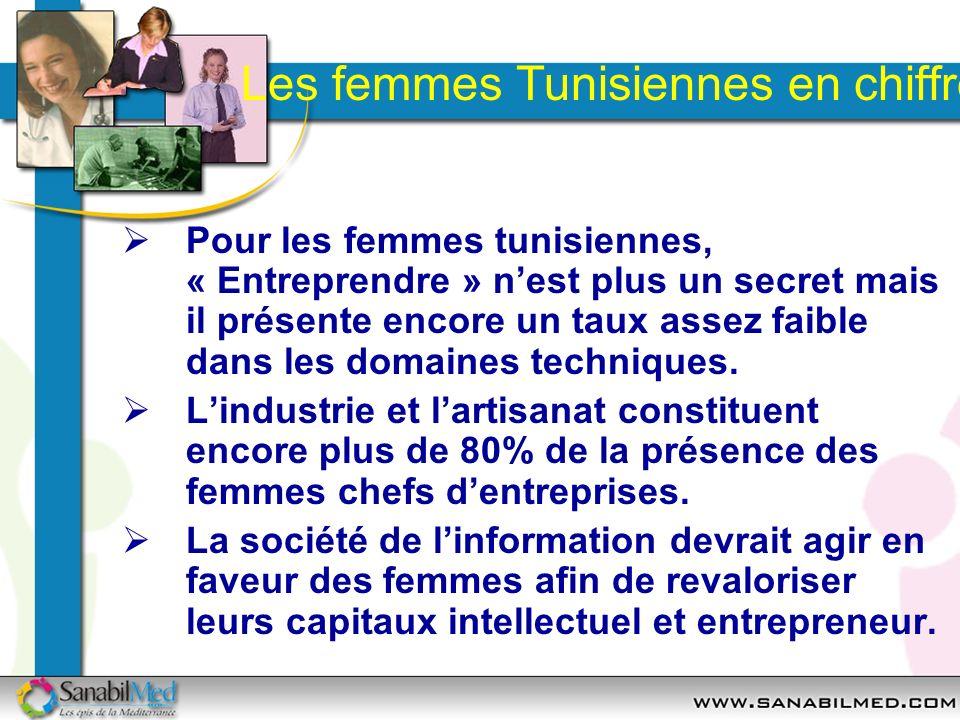 Les femmes Tunisiennes en chiffres Pour les femmes tunisiennes, « Entreprendre » nest plus un secret mais il présente encore un taux assez faible dans