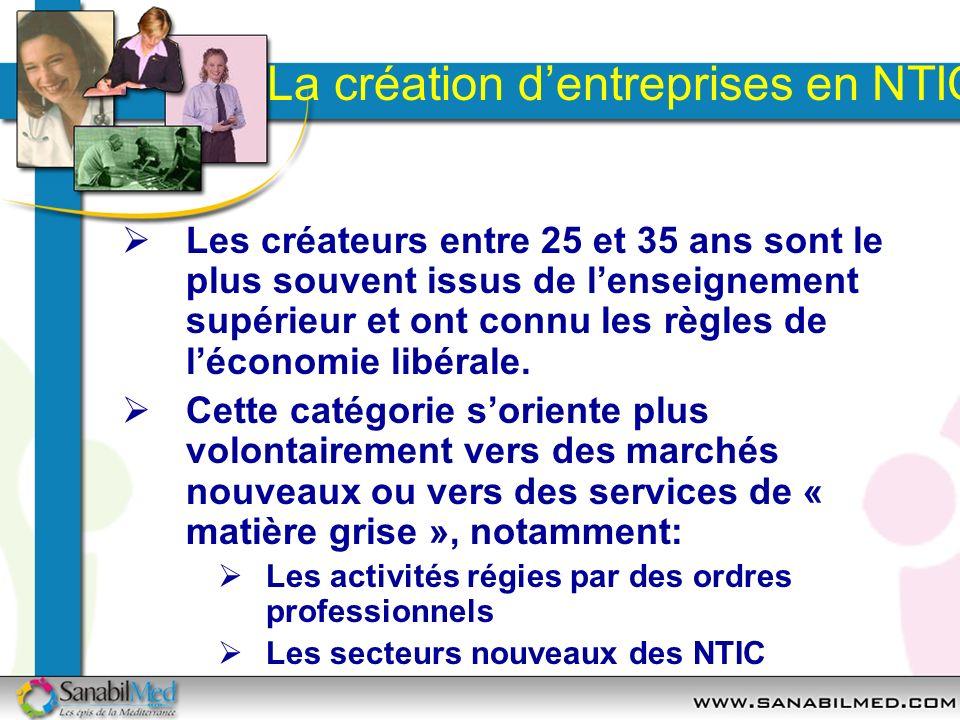 La création dentreprises en NTIC Les créateurs entre 25 et 35 ans sont le plus souvent issus de lenseignement supérieur et ont connu les règles de léc