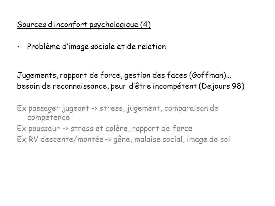 Sources dinconfort psychologique (4) Problème dimage sociale et de relation Jugements, rapport de force, gestion des faces (Goffman)… besoin de reconn