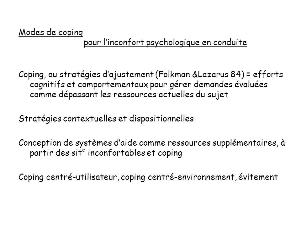 Modes de coping pour linconfort psychologique en conduite Coping, ou stratégies dajustement (Folkman &Lazarus 84) = efforts cognitifs et comportementa