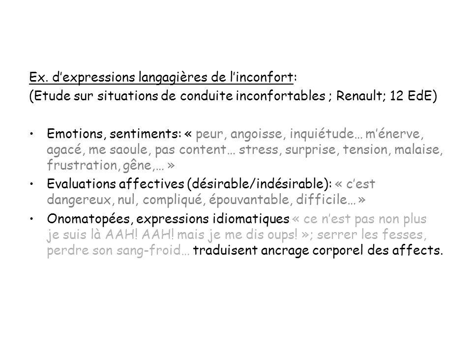 Ex. dexpressions langagières de linconfort: (Etude sur situations de conduite inconfortables ; Renault; 12 EdE) Emotions, sentiments: « peur, angoisse