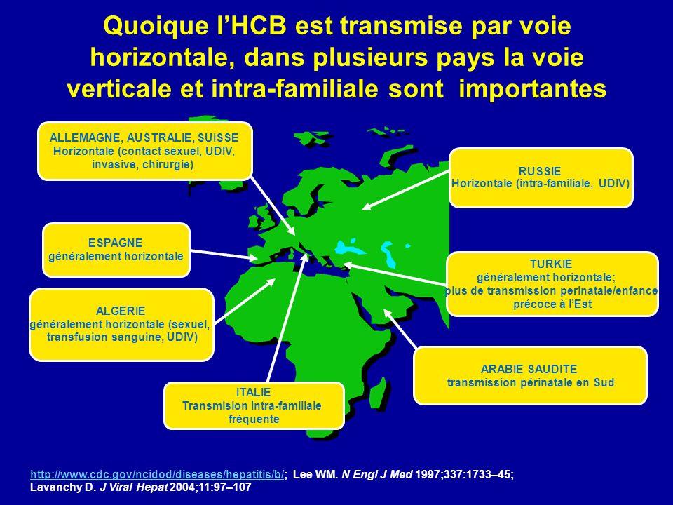 Quoique lHCB est transmise par voie horizontale, dans plusieurs pays la voie verticale et intra-familiale sont importantes ITALIE Transmision Intra-fa