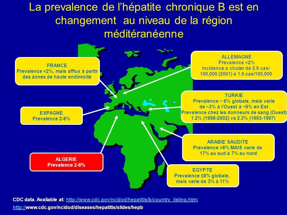 La prevalence de lhépatite chronique B est en changement au niveau de la région méditéranéenne ARABIE SAUDITE Prevalence >8% MAIS varie de 17% au sud