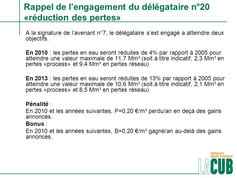 A la signature de lavenant n°7, le délégataire sest engagé a atteindre deux objectifs.