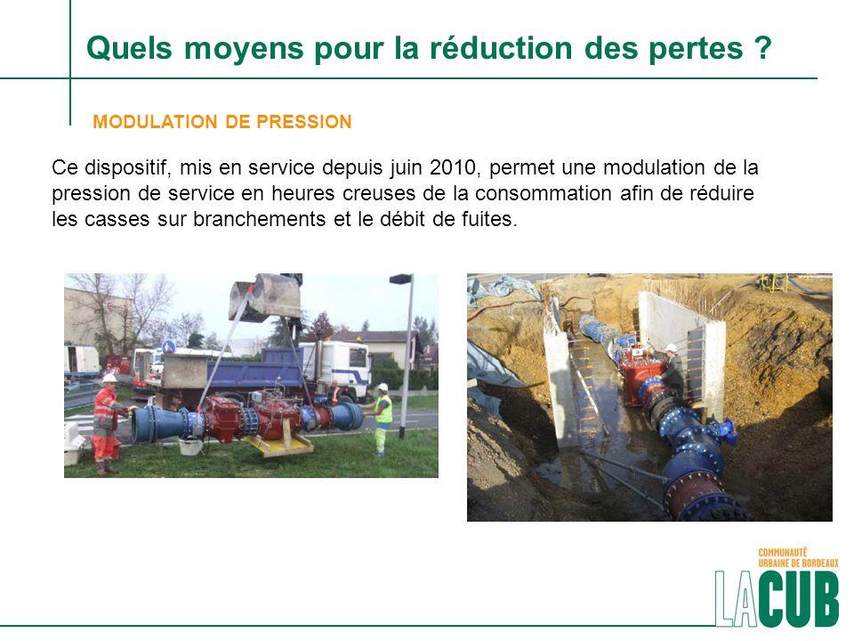 Ce projet a créé deux nouveaux étages de pression : MODULATION DE PRESSION Quels moyens pour la réduction des pertes .