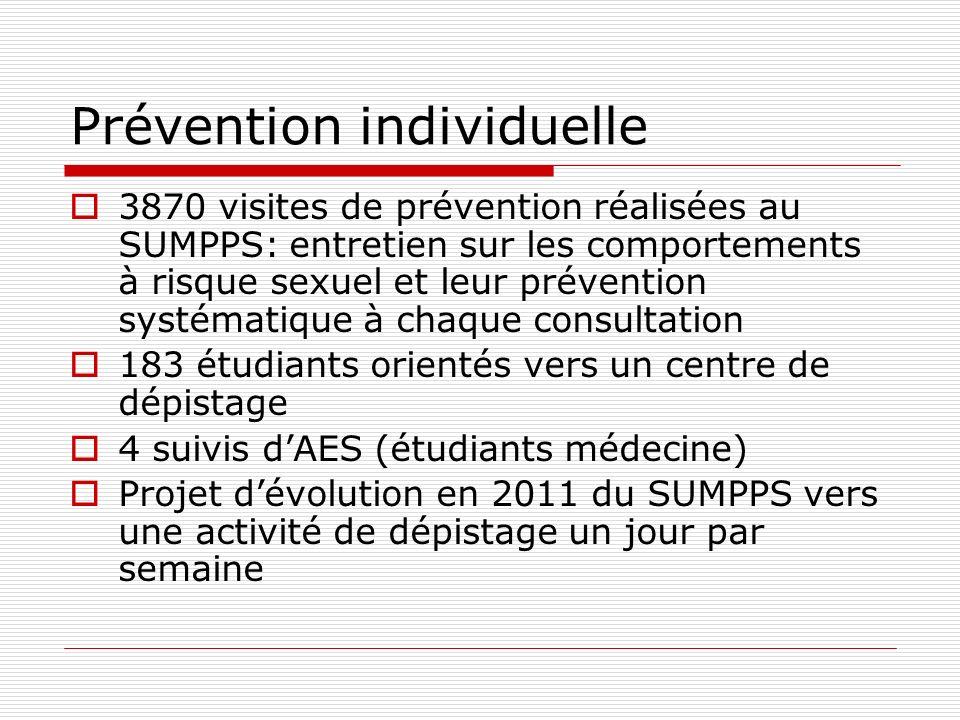 Prévention individuelle 3870 visites de prévention réalisées au SUMPPS: entretien sur les comportements à risque sexuel et leur prévention systématiqu