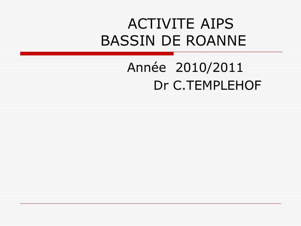 ACTIVITE AIPS BASSIN DE ROANNE Année 2010/2011 Dr C.TEMPLEHOF