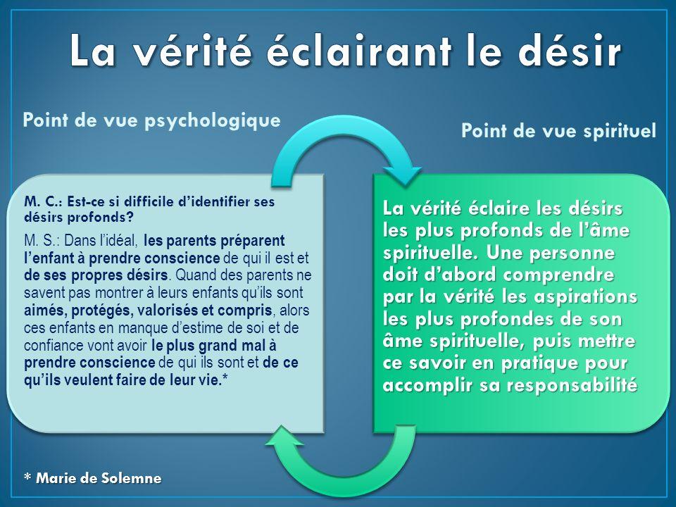 Point de vue psychologique M. C.: Est-ce si difficile didentifier ses désirs profonds? M. S.: Dans lidéal, les parents préparent lenfant à prendre con