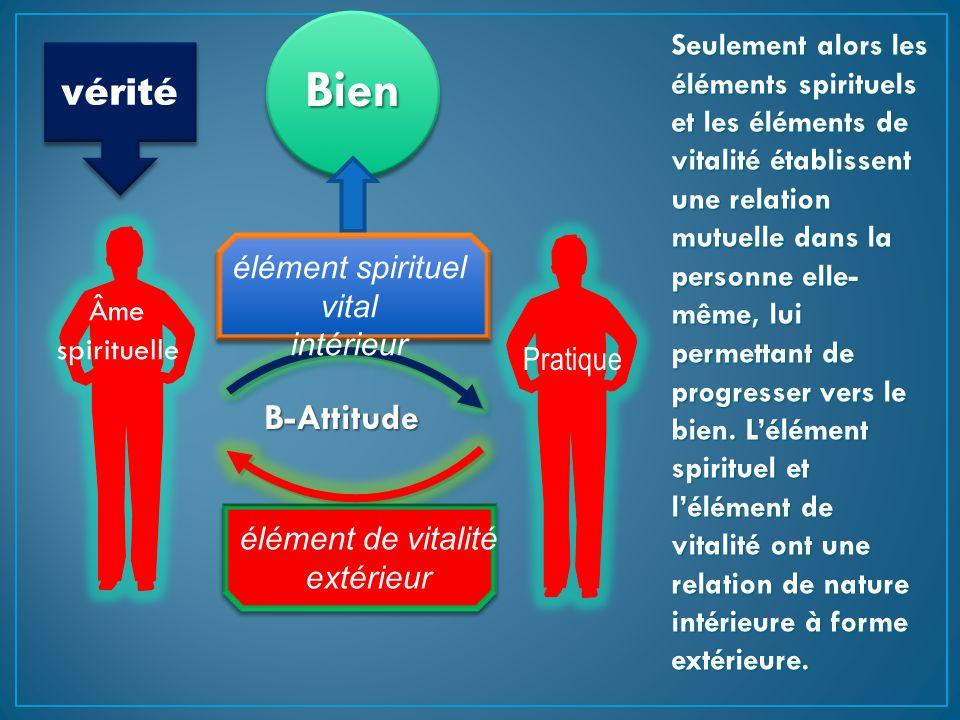 BienBien Âme spirituelle Pratique Seulement alors les éléments spirituels et les éléments de vitalité établissent une relation mutuelle dans la person