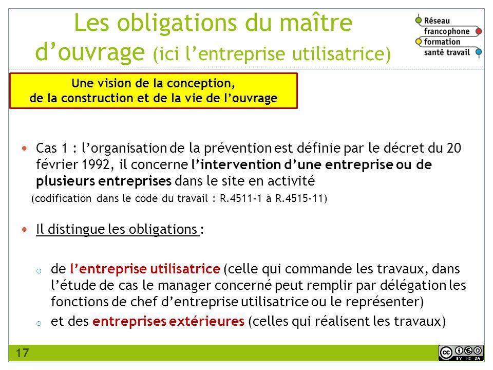 Les obligations du maître douvrage (ici lentreprise utilisatrice) Cas 1 : lorganisation de la prévention est définie par le décret du 20 février 1992,
