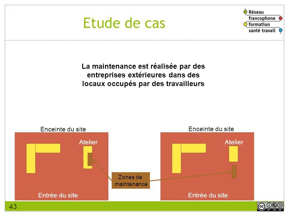 Enceinte du site Entrée du site Zones de maintenance Enceinte du site Atelier 43 Etude de cas La maintenance est réalisée par des entreprises extérieu