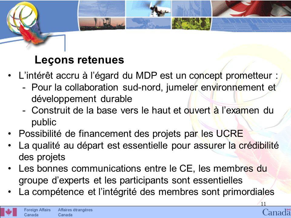 11 Leçons retenues Lintérêt accru à légard du MDP est un concept prometteur : -Pour la collaboration sud-nord, jumeler environnement et développement durable -Construit de la base vers le haut et ouvert à lexamen du public Possibilité de financement des projets par les UCRE La qualité au départ est essentielle pour assurer la crédibilité des projets Les bonnes communications entre le CE, les membres du groupe dexperts et les participants sont essentielles La compétence et lintégrité des membres sont primordiales