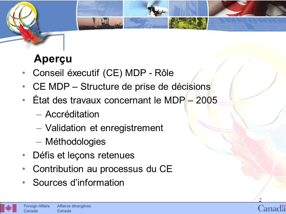 3 Conseil exécutif (CE) du MDP – Rôle En 2001, les Accords de Marrakech ont établi le CE MDP chargé dagir comme organe de supervision pour le MDP –20 membres (10 membres et 10 suppléants) représentant les différentes régions géographiques Mandat : –Accréditation des entités opérationnelles –Enregistrement des projets –Approbation des nouvelles méthodologies pour les seuils de base et la surveillance –Délivrance des UCRE –Création et maintien dun registre UCRE –Rapport sur la répartition régionale des activités UCRE