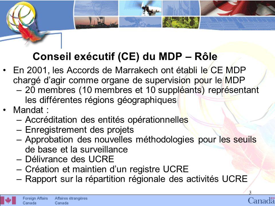 4 COP/MOP (COP) décide et assure lorientation CE Rapport sur les activités p.