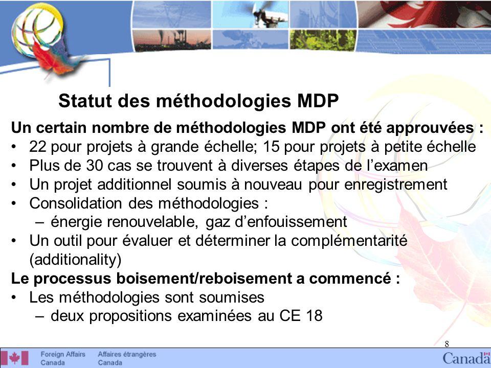 8 Statut des méthodologies MDP Un certain nombre de méthodologies MDP ont été approuvées : 22 pour projets à grande échelle; 15 pour projets à petite échelle Plus de 30 cas se trouvent à diverses étapes de lexamen Un projet additionnel soumis à nouveau pour enregistrement Consolidation des méthodologies : –énergie renouvelable, gaz denfouissement Un outil pour évaluer et déterminer la complémentarité (additionality) Le processus boisement/reboisement a commencé : Les méthodologies sont soumises –deux propositions examinées au CE 18
