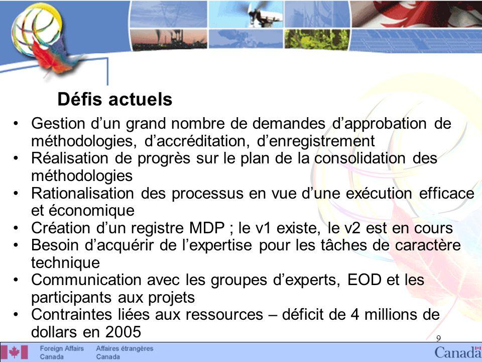 10 Demandes de CdP 10 COP 10 a demandé que le CE : - Assure le développement et lutilisation des modalités et procédures simplifiées pour les projets de boisement et de reboisement à petite échelle; - Intensifie les travaux concernant les méthodologies et les avis afin de promouvoir une applicabilité plus large des méthodologies; - Prépare un plan de gestion Les parties sont censées promouvoir la création de capacités, y compris les Autorités nationales designées (AND) et la répartition régionale des EOD