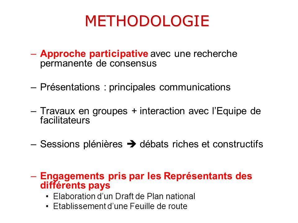 METHODOLOGIE –Approche participative avec une recherche permanente de consensus –Présentations : principales communications –Travaux en groupes + inte