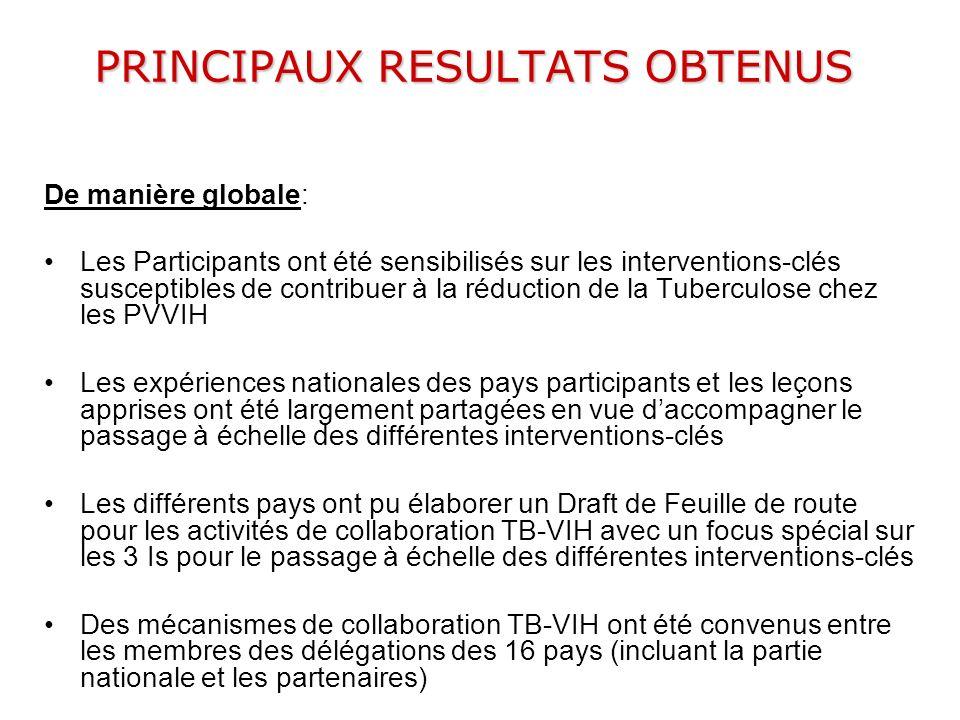 PRINCIPAUX RESULTATS OBTENUS De manière globale: Les Participants ont été sensibilisés sur les interventions-clés susceptibles de contribuer à la rédu