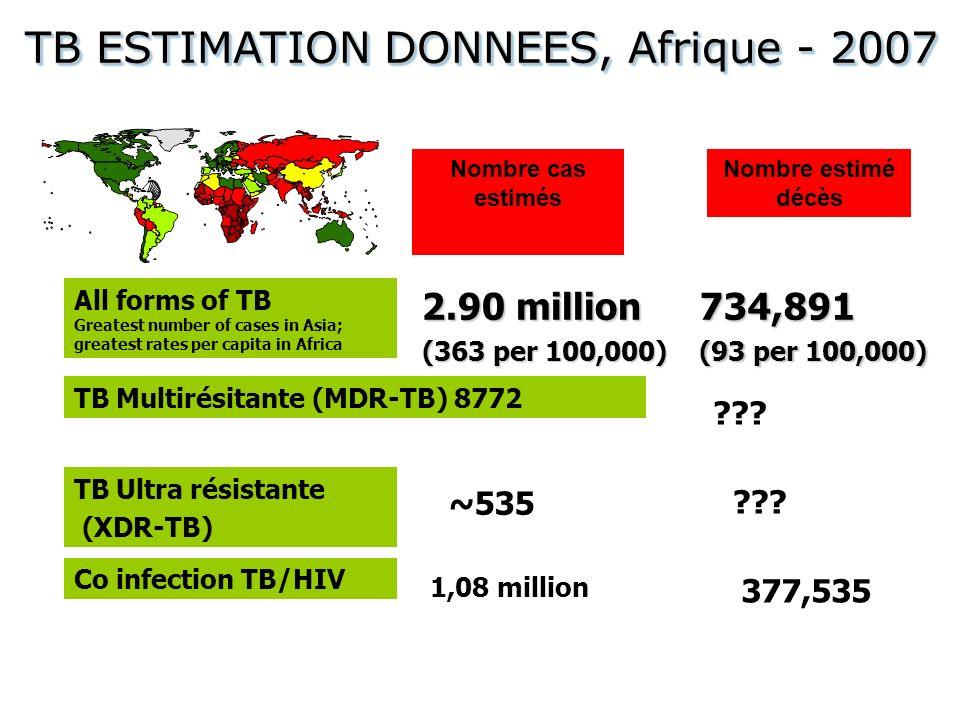 TB ESTIMATION DONNEES, Afrique - 2007 Nombre cas estimés Nombre estimé décès 734,891 (93 per 100,000) 2.90 million (363 per 100,000) ??? 511,000 All f