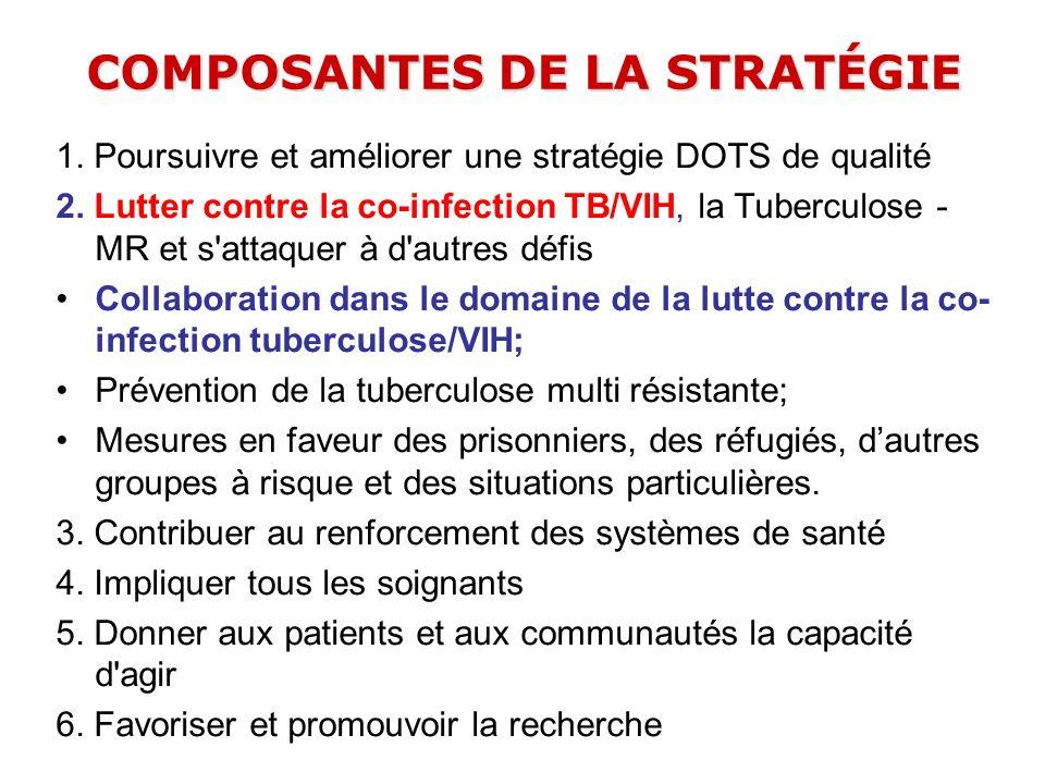 COMPOSANTES DE LA STRATÉGIE COMPOSANTES DE LA STRATÉGIE 1. Poursuivre et améliorer une stratégie DOTS de qualité 2. Lutter contre la co-infection TB/V