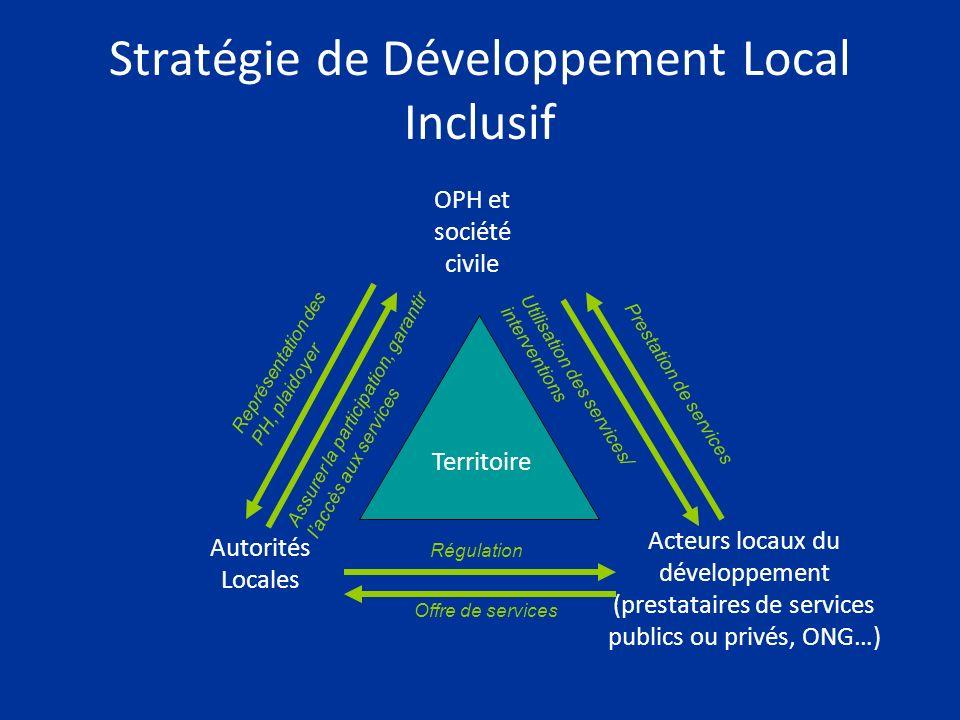 Stratégie de Développement Local Inclusif Territoire OPH et société civile Autorités Locales Acteurs locaux du développement (prestataires de services