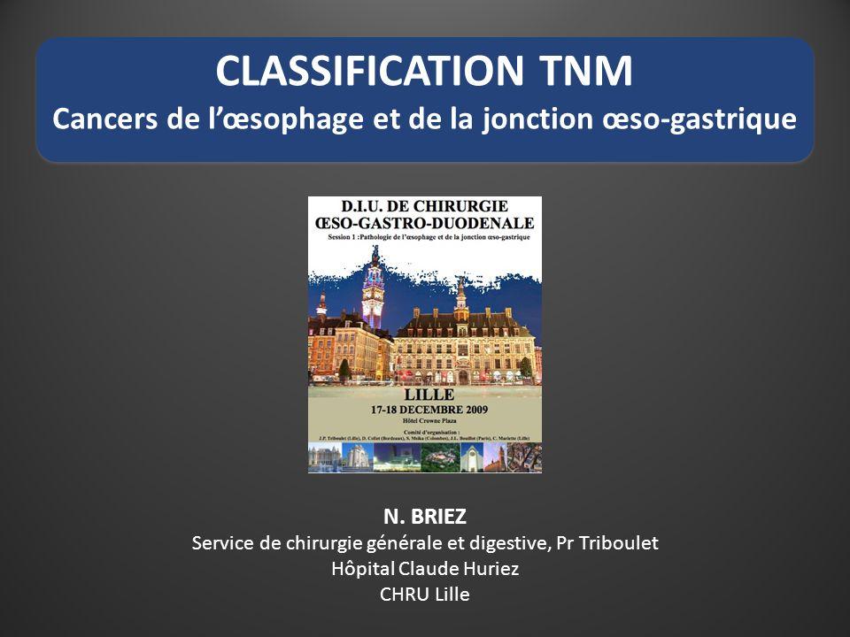 CLASSIFICATION TNM Cancers de lœsophage et de la jonction œso-gastrique N. BRIEZ Service de chirurgie générale et digestive, Pr Triboulet Hôpital Clau