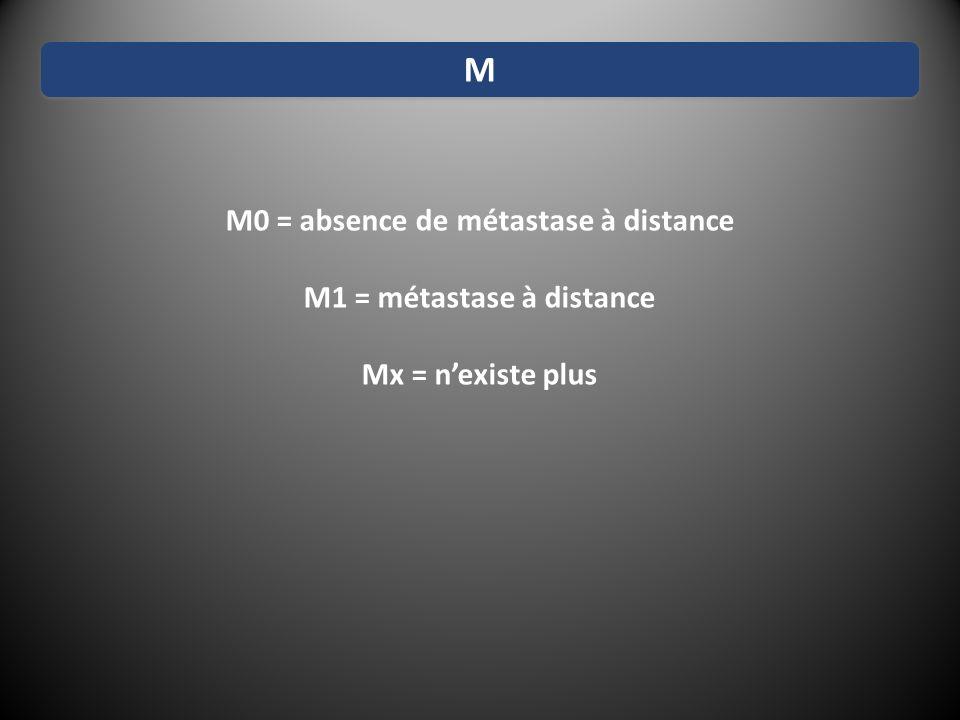 M0 = absence de métastase à distance M1 = métastase à distance Mx = nexiste plus M