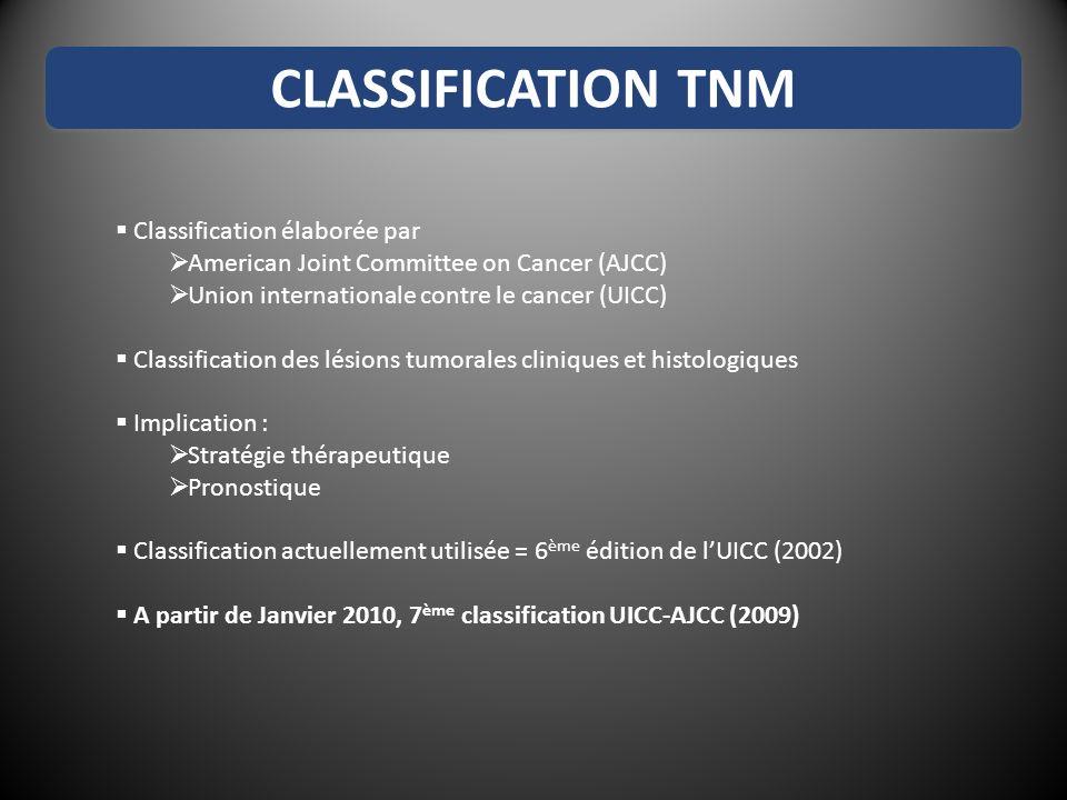 CLASSIFICATION TNM Classification élaborée par American Joint Committee on Cancer (AJCC) Union internationale contre le cancer (UICC) Classification d