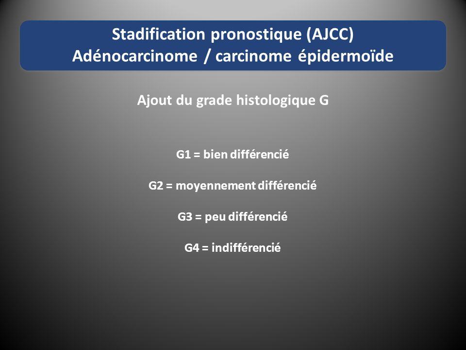 Stadification pronostique (AJCC) Adénocarcinome / carcinome épidermoïde Ajout du grade histologique G G1 = bien différencié G2 = moyennement différenc
