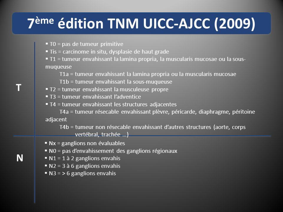 7 ème édition TNM UICC-AJCC (2009) Nx = ganglions non évaluables N0 = pas denvahissement des ganglions régionaux N1 = 1 à 2 ganglions envahis N2 = 3 à