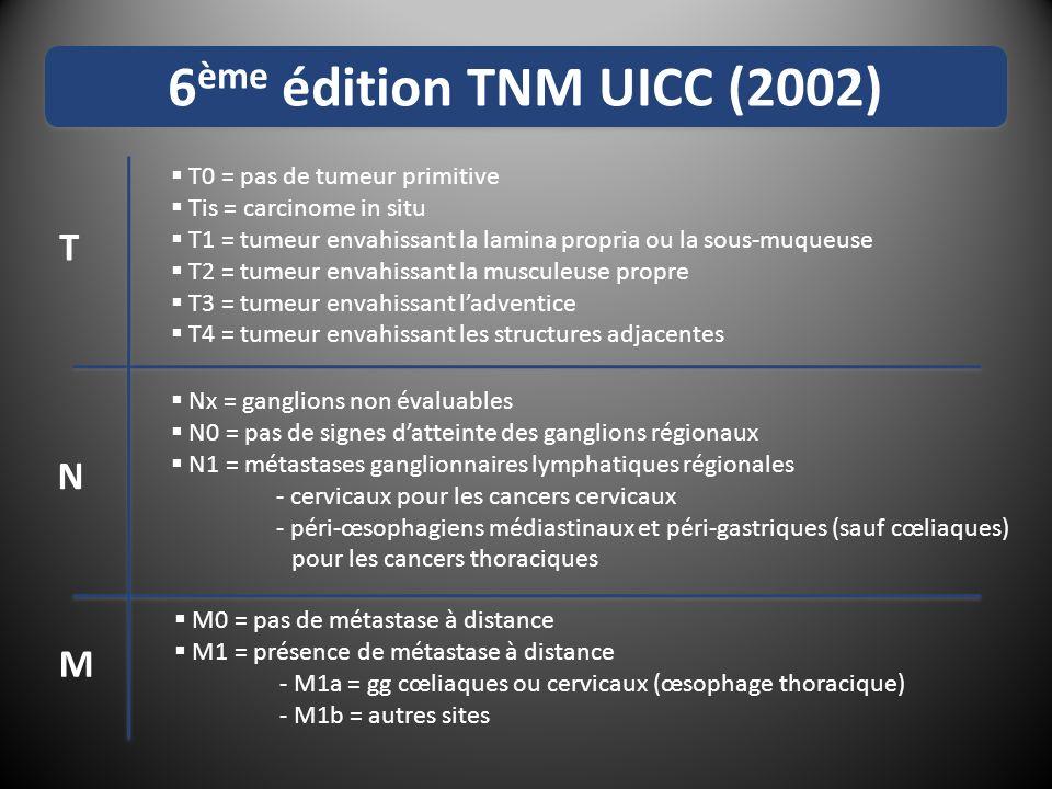 7 ème édition TNM UICC-AJCC (2009) Nx = ganglions non évaluables N0 = pas denvahissement des ganglions régionaux N1 = 1 à 2 ganglions envahis N2 = 3 à 6 ganglions envahis N3 = > 6 ganglions envahis M0 = pas de métastase à distance M1 = présence de métastase à distance T N M T0 = pas de tumeur primitive Tis = carcinome in situ, dysplasie de haut grade T1 = tumeur envahissant la lamina propria, la muscularis mucosae ou la sous- muqueuse T1a = tumeur envahissant la lamina propria ou la muscularis mucosae T1b = tumeur envahissant la sous-muqueuse T2 = tumeur envahissant la musculeuse propre T3 = tumeur envahissant ladventice T4 = tumeur envahissant les structures adjacentes T4a = tumeur résecable envahissant plèvre, péricarde, diaphragme, péritoine adjacent T4b = tumeur non résecable envahissant dautres structures (aorte, corps vertébral, trachée …)