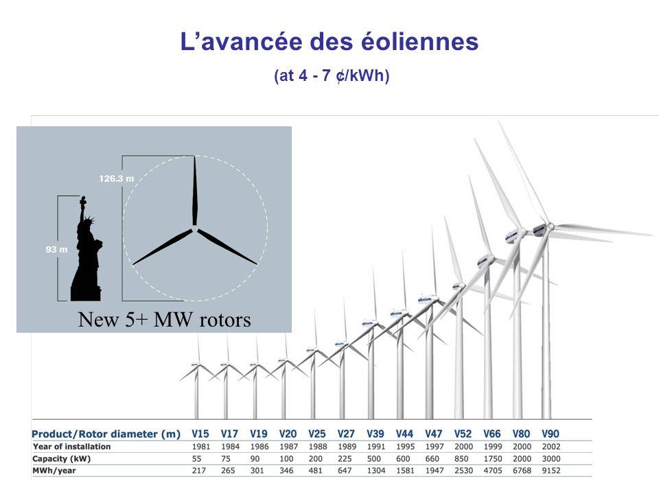Les éoliennes off shore modernes