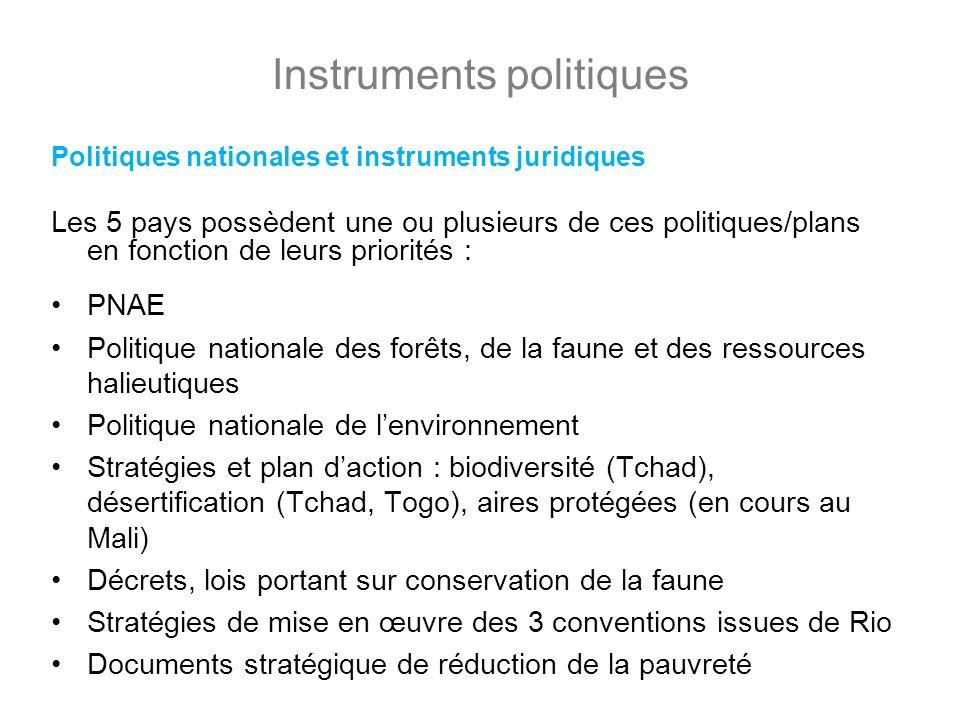 Instruments politiques Politiques nationales et instruments juridiques Les 5 pays possèdent une ou plusieurs de ces politiques/plans en fonction de le