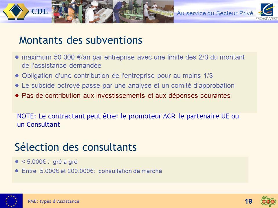 CDE Au service du Secteur Privé 19 PME: types dAssistance Montants des subventions maximum 50 000 /an par entreprise avec une limite des 2/3 du montan