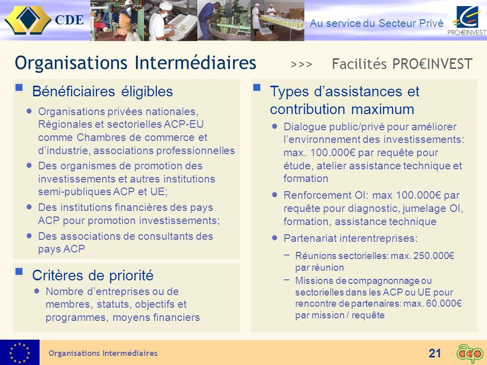 CDE Au service du Secteur Privé 21 Organisations Intermédiaires Bénéficiaires éligibles Organisations privées nationales, Régionales et sectorielles A